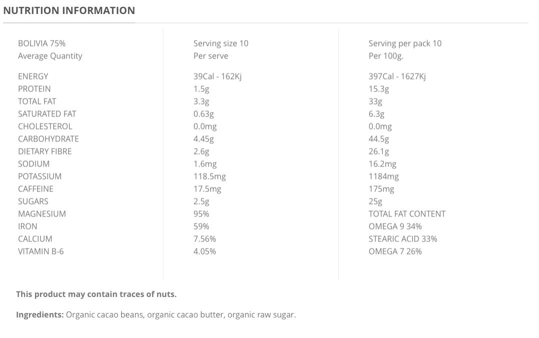 Bolivia Profile Nutrition Information